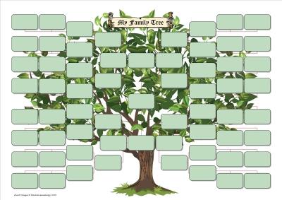 free ancestry tree vatoz atozdevelopment co
